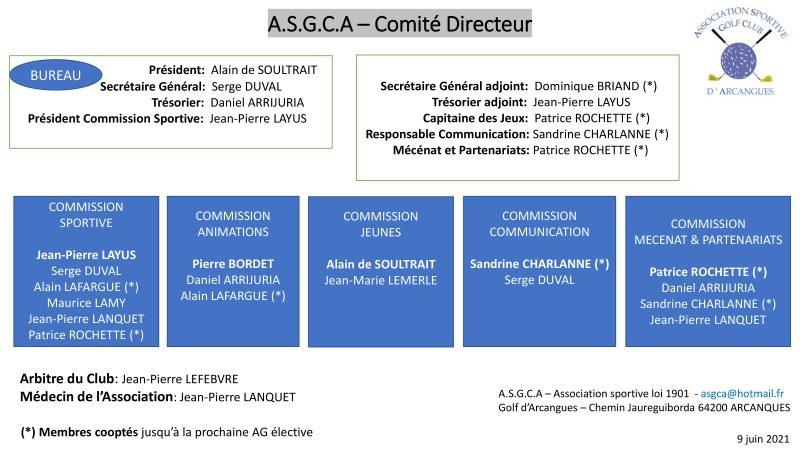 Organigramme du Comité